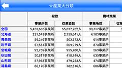 アプリDe統計