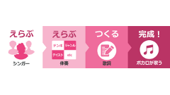 【スマホヘッドライン】歌詞を入力するだけでボカロPになれる「ボカロネット」が公開! ほか-2014/08/05-