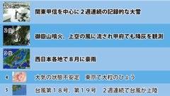 日本気象協会が「2014年お天気10大ニュース ランキング」を発表!