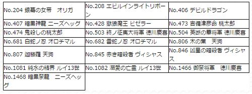 20151218monster-strike-ver5.4-002