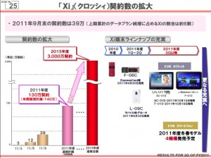 【Androidニュースのまとめ】 2011年10月29日 − 2011年11月4日