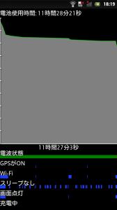 【特集】2月24日発売予定!最高級にエレガントな「Xperia NX SO-02D」を先取りレビュー!
