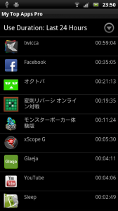 My Top Apps
