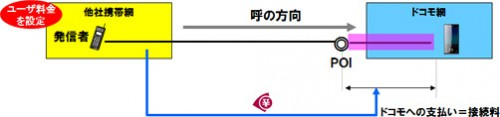 octoba-158_docomo-setuzoku
