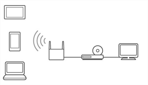 wifi1111