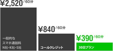 line-call-003