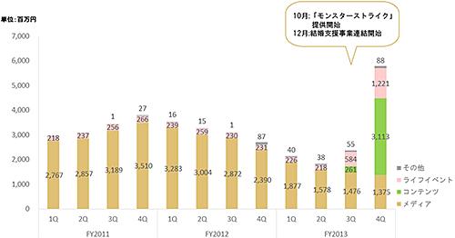 20140515-mixi-1s