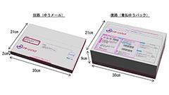 日本郵便、ヤフオク!向け荷物発送サービス「クリックポスト」など新サービス3種を発表