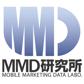 2015年10月のスマートフォン所有率は63.9%、3.9%のユーザーは格安SIMをメインに使用 MMD研究所調査