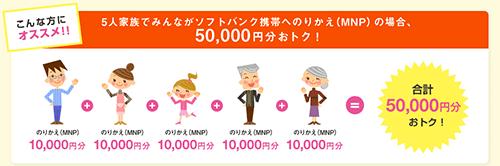 20140704-softbank-2