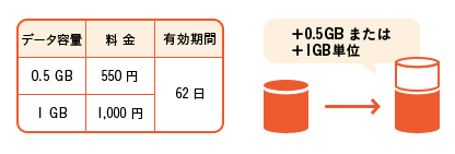 201407_hikaku_au02
