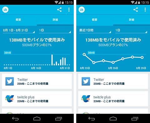 com.onavo.android.onavoid-2