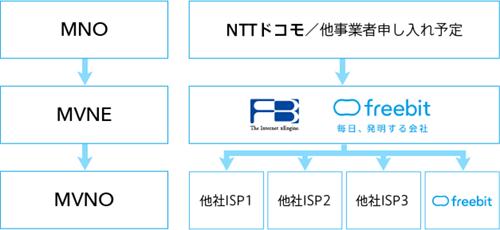 20150128-freebit-2