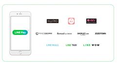 大型ECサイト・アプリが順次、決済サービス「LINE Pay」に対応開始!