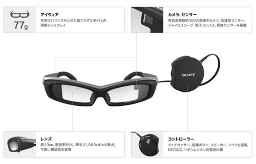 octoba-209_smarteyeglass-1
