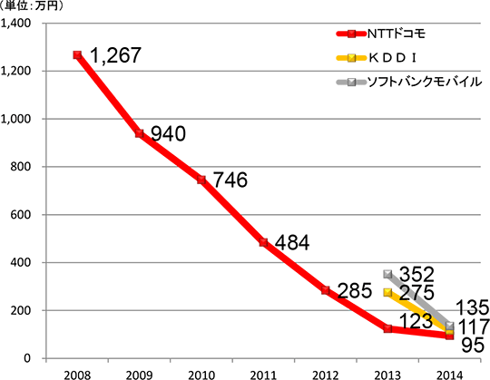 20150501-mvno-2