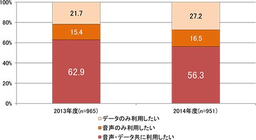 20150501-mvno-4