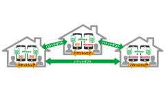 「mineo」が9月からドコモ回線を提供!日本初の個人向けマルチキャリアMVNOに