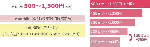 20150605-okawari-1