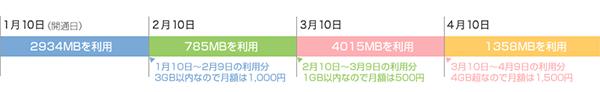 20150605-okawari-2