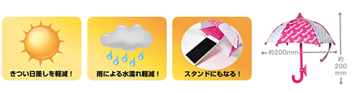 20150715-phonebrella-2