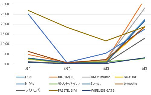 20150805-speedtest-5