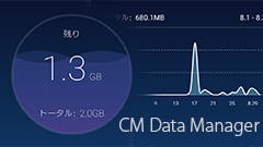 CM Data Manager - Speed Test