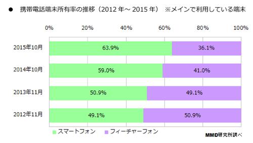 20151020_mmd_01