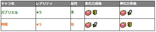 20151226monster-strike-toshikoshi_oshogatsu-xx002