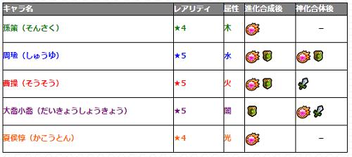 20151226monster-strike-toshikoshi_oshogatsu-xx003