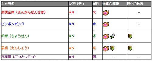 20151226monster-strike-toshikoshi_oshogatsu-xx004