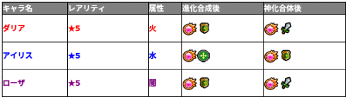 20160416-monsterstrike-news-002