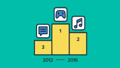 App Annie、Google Playで配信されているアプリの歴代ランキングを発表!収益ランキング首位は日本発のあのゲーム!