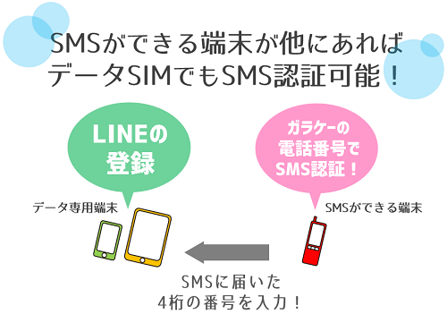 LINE_2台持ちとSMS認証方法.png